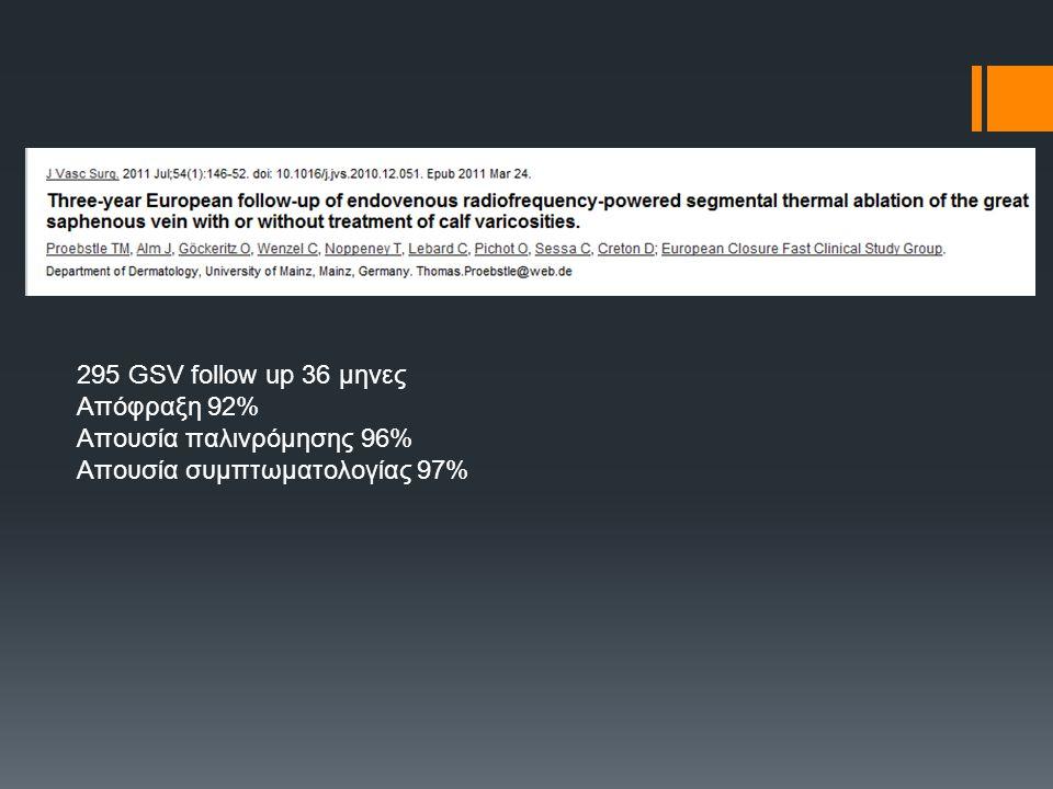 295 GSV follow up 36 μηνες Απόφραξη 92% Απουσία παλινρόμησης 96% Απουσία συμπτωματολογίας 97%