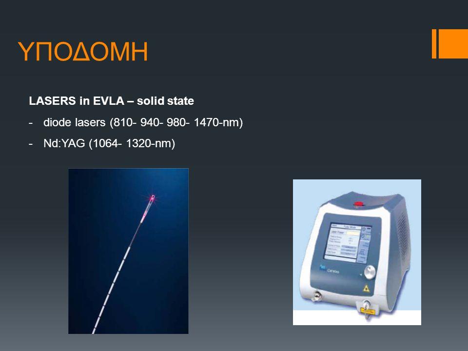 ΥΠΟΔΟΜΗ LASERS in EVLA – solid state -diode lasers (810- 940- 980- 1470-nm) -Nd:YAG (1064- 1320-nm)