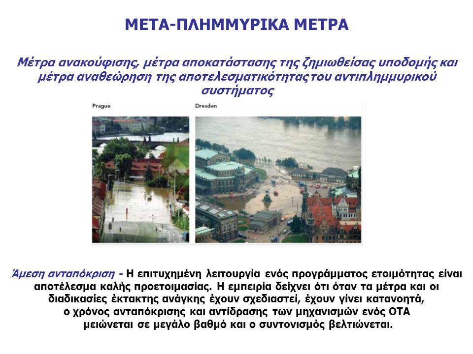 ΜΕΤΑ-ΠΛΗΜΜΥΡΙΚΑ ΜΕΤΡΑ Μέτρα ανακούφισης, μέτρα αποκατάστασης της ζημιωθείσας υποδομής και μέτρα αναθεώρηση της αποτελεσματικότητας του αντιπλημμυρικού