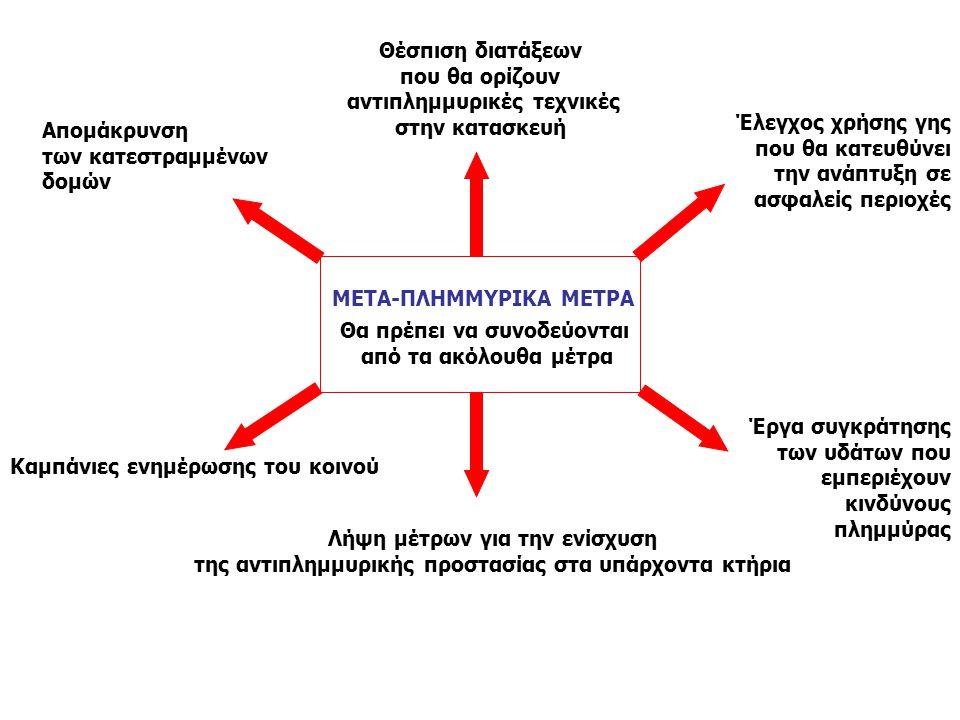 ΜΕΤΑ-ΠΛΗΜΜΥΡΙΚΑ ΜΕΤΡΑ Θα πρέπει να συνοδεύονται από τα ακόλουθα μέτρα Θέσπιση διατάξεων που θα ορίζουν αντιπλημμυρικές τεχνικές στην κατασκευή Καμπάνι