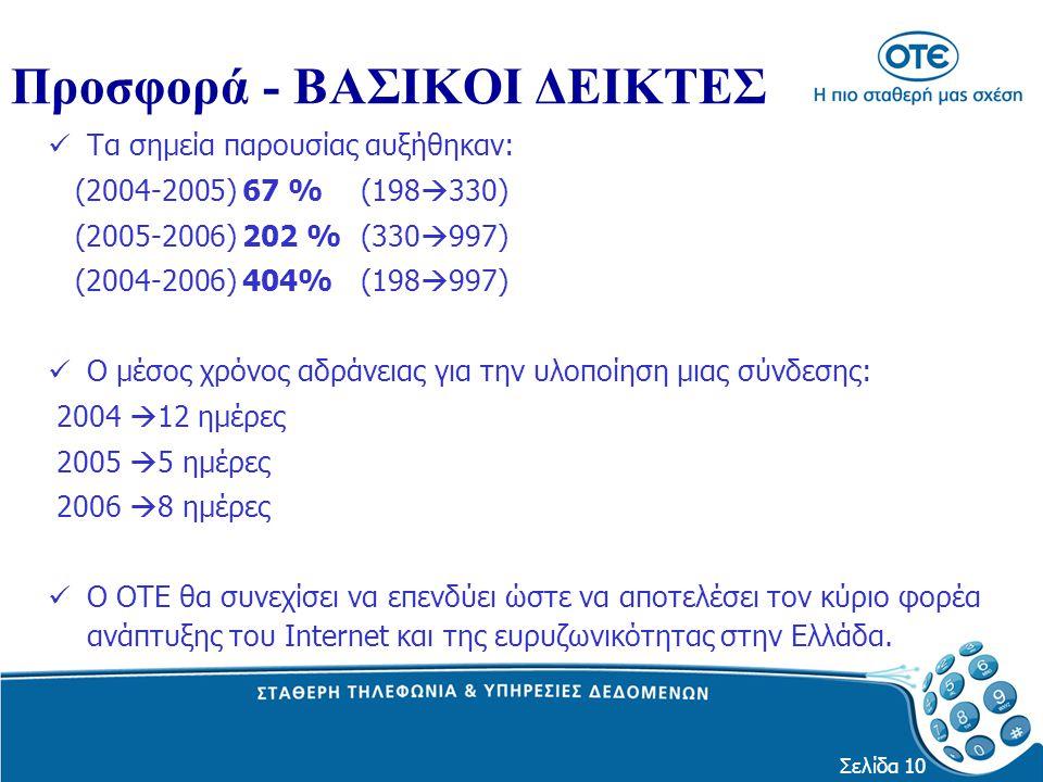 Σελίδα 10 Προσφορά - ΒΑΣΙΚΟΙ ΔΕΙΚΤΕΣ Τα σημεία παρουσίας αυξήθηκαν: (2004-2005) 67 % (198  330) (2005-2006) 202 % (330  997) (2004-2006) 404% (198 