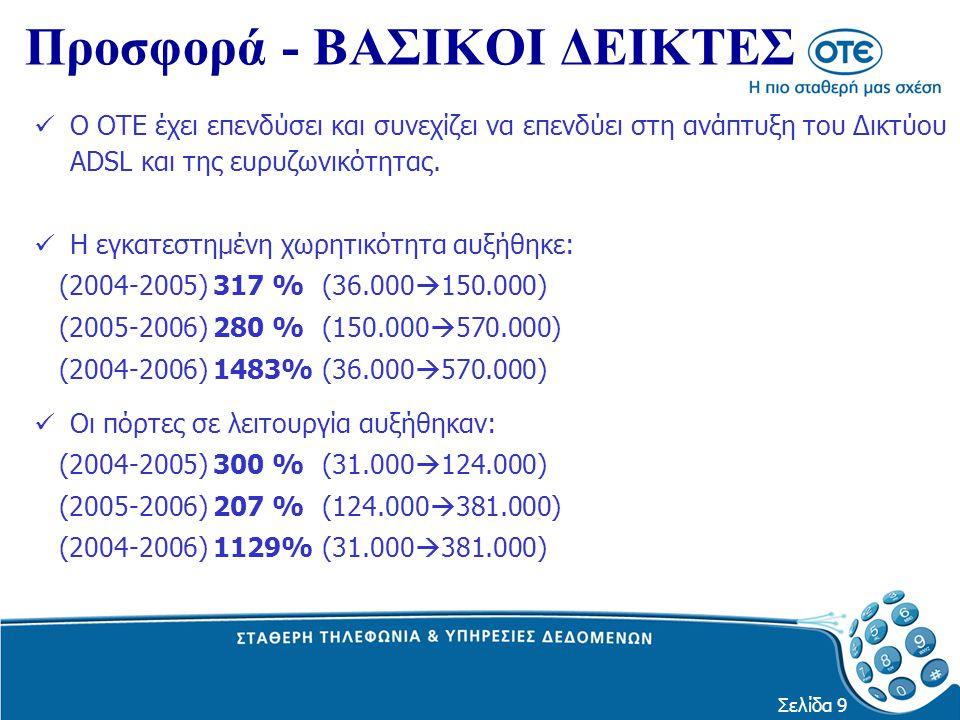 Σελίδα 10 Προσφορά - ΒΑΣΙΚΟΙ ΔΕΙΚΤΕΣ Τα σημεία παρουσίας αυξήθηκαν: (2004-2005) 67 % (198  330) (2005-2006) 202 % (330  997) (2004-2006) 404% (198  997) Ο μέσος χρόνος αδράνειας για την υλοποίηση μιας σύνδεσης: 2004  12 ημέρες 2005  5 ημέρες 2006  8 ημέρες Ο ΟΤΕ θα συνεχίσει να επενδύει ώστε να αποτελέσει τον κύριο φορέα ανάπτυξης του Internet και της ευρυζωνικότητας στην Ελλάδα.
