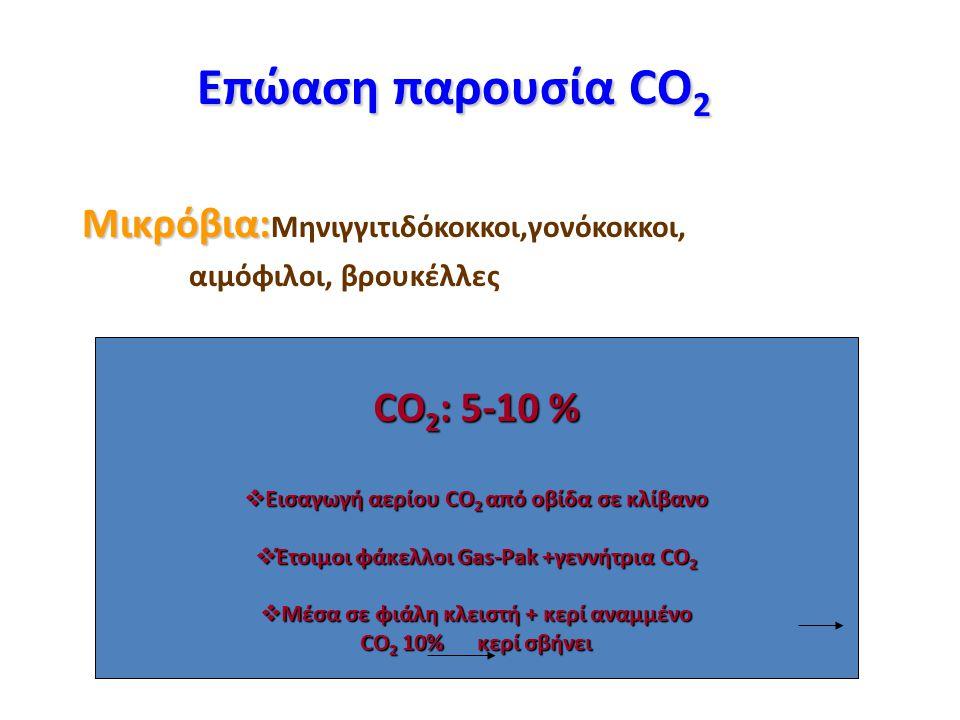 Επώαση παρουσία CO 2 Μικρόβια: Μικρόβια: Μηνιγγιτιδόκοκκοι,γονόκοκκοι, αιμόφιλοι, βρουκέλλες CO 2 : 5-10 %  Εισαγωγή αερίου CO 2 από οβίδα σε κλίβανο  Έτοιμοι φάκελλοι Gas-Pak +γεννήτρια CO 2  Μέσα σε φιάλη κλειστή + κερί αναμμένο CO 2 10% κερί σβήνει