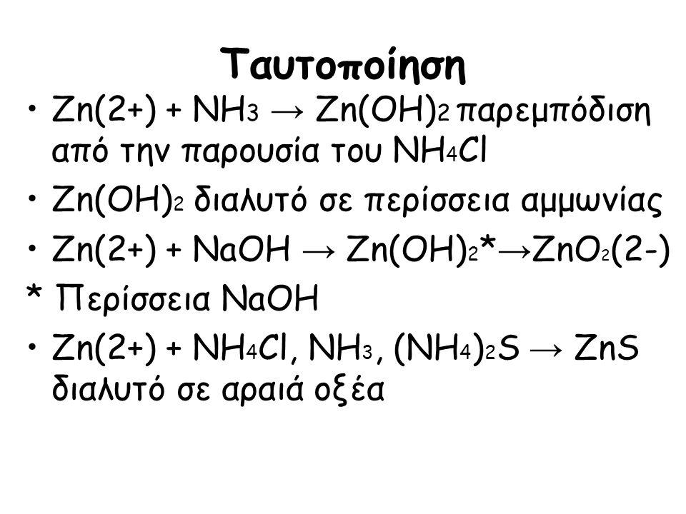 Ταυτοποίηση Zn(2+) + NH 3 → Zn(OH) 2 παρεμπόδιση από την παρουσία του NH 4 Cl Zn(OH) 2 διαλυτό σε περίσσεια αμμωνίας Zn(2+) + NaOH → Zn(OH) 2 * → ZnO 2 (2-) * Περίσσεια NaOH Zn(2+) + NH 4 Cl, NH 3, (NH 4 ) 2 S → ZnS διαλυτό σε αραιά οξέα