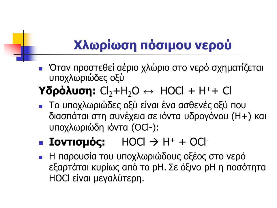 Χλωρίωση πόσιμου νερού Όταν προστεθεί αέριο χλώριο στο νερό σχηματίζεται υποχλωριώδες οξύ Υδρόλυση: Cl 2 +H 2 O ↔ HOCl + H + + Cl - Το υποχλωριώδες οξ
