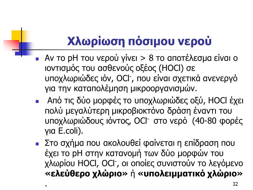 Χλωρίωση πόσιμου νερού Αν το pH του νερού γίνει > 8 το αποτέλεσμα είναι ο ιοντισμός του ασθενούς οξέος (HOCl) σε υποχλωριώδες ιόν, OCl -, που είναι σχ
