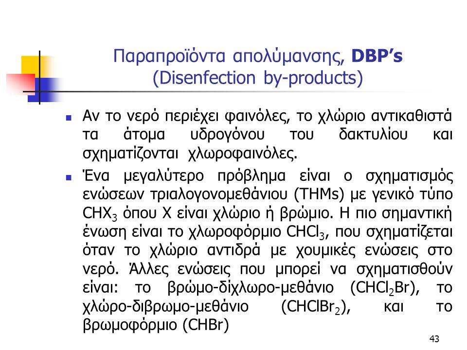 Παραπροϊόντα απολύμανσης, DBP's (Disenfection by-products) Αν το νερό περιέχει φαινόλες, το χλώριο αντικαθιστά τα άτομα υδρογόνου του δακτυλίου και σχ