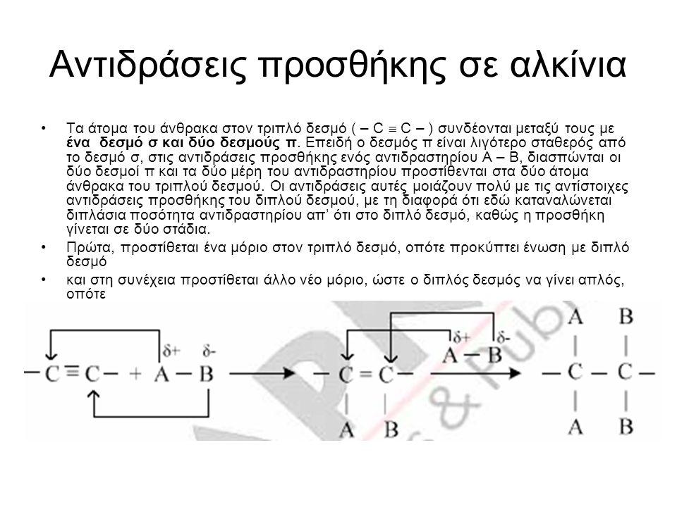 Αντιδράσεις προσθήκης σε αλκίνια Τα άτοµα του άνθρακα στον τριπλό δεσµό ( – C  C – ) συνδέονται µεταξύ τους µε ένα δεσµό σ και δύο δεσµούς π. Επειδή