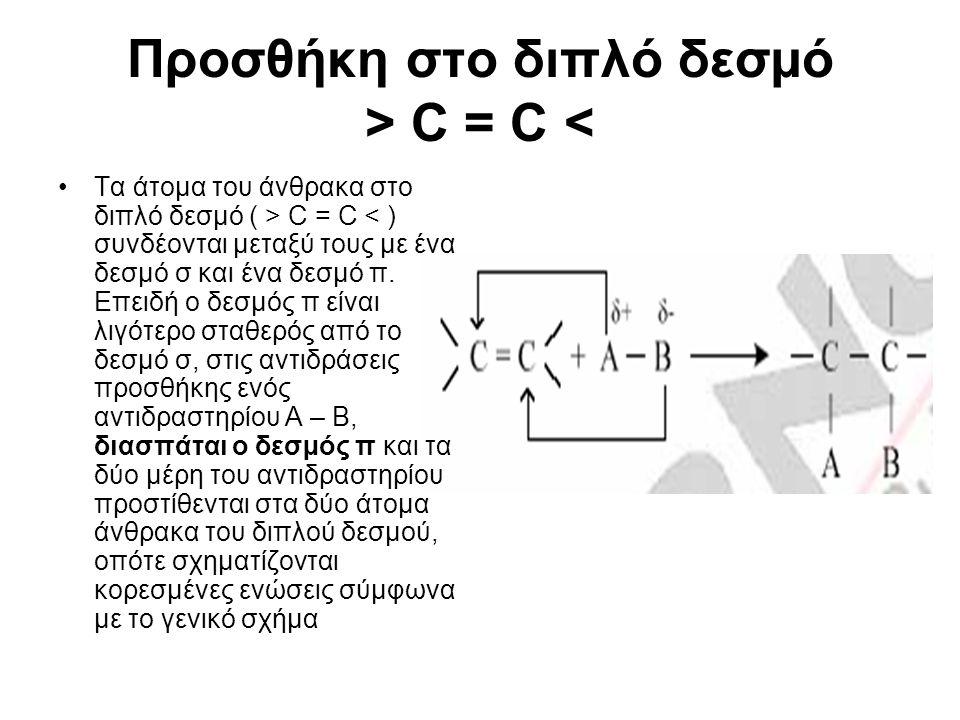 Γράψτε τις αντιδράσεις προσθήκης H 2 σε C 2 H 4,σε C 3 H 6 H-H + CH 2 =CH 2  CH 3 -CH 3 αιθάνιο H-H + CH 2 =CH - CH 3  CH 3 -CH 2- CH 3 προπάνιο Η αντίδραση προσθήκης µε το H 2 γίνεται παρουσία καταλύτη (Ni, Pd, Pt) ονοµάζεται υδρογόνωση και σχηµατίζονται αλκάνια