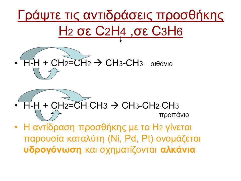 Γράψτε τις αντιδράσεις προσθήκης H 2 σε C 2 H 4,σε C 3 H 6 H-H + CH 2 =CH 2  CH 3 -CH 3 αιθάνιο H-H + CH 2 =CH - CH 3  CH 3 -CH 2- CH 3 προπάνιο Η α