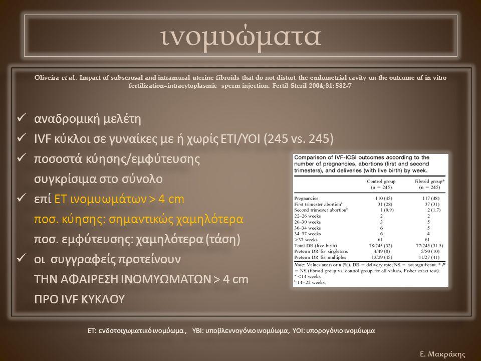 Ε. Μακράκης αναδρομική μελέτη IVF κύκλοι σε γυναίκες με ή χωρίς ΕΤΙ/ΥΟΙ (245 vs. 245) ποσοστά κύησης/εμφύτευσης συγκρίσιμα στο σύνολο επί ΕΤ ινομυωμάτ