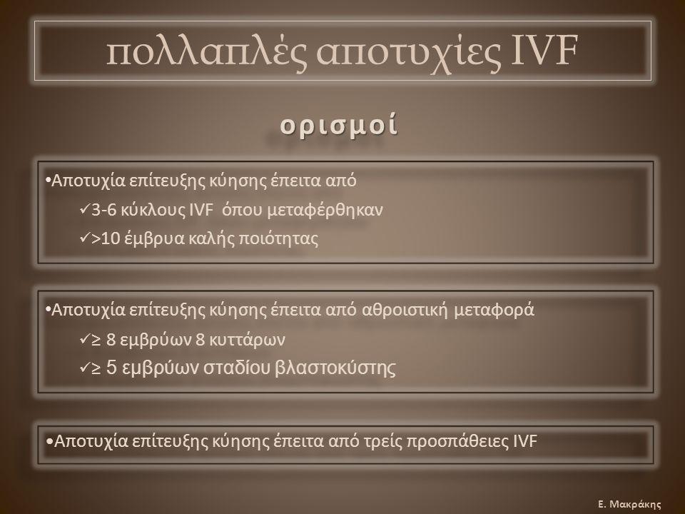 Ε. Μακράκης πολλαπλές αποτυχίες IVF Αποτυχία επίτευξης κύησης έπειτα από 3-6 κύκλους IVF όπου μεταφέρθηκαν >10 έμβρυα καλής ποιότητας Αποτυχία επίτευξ