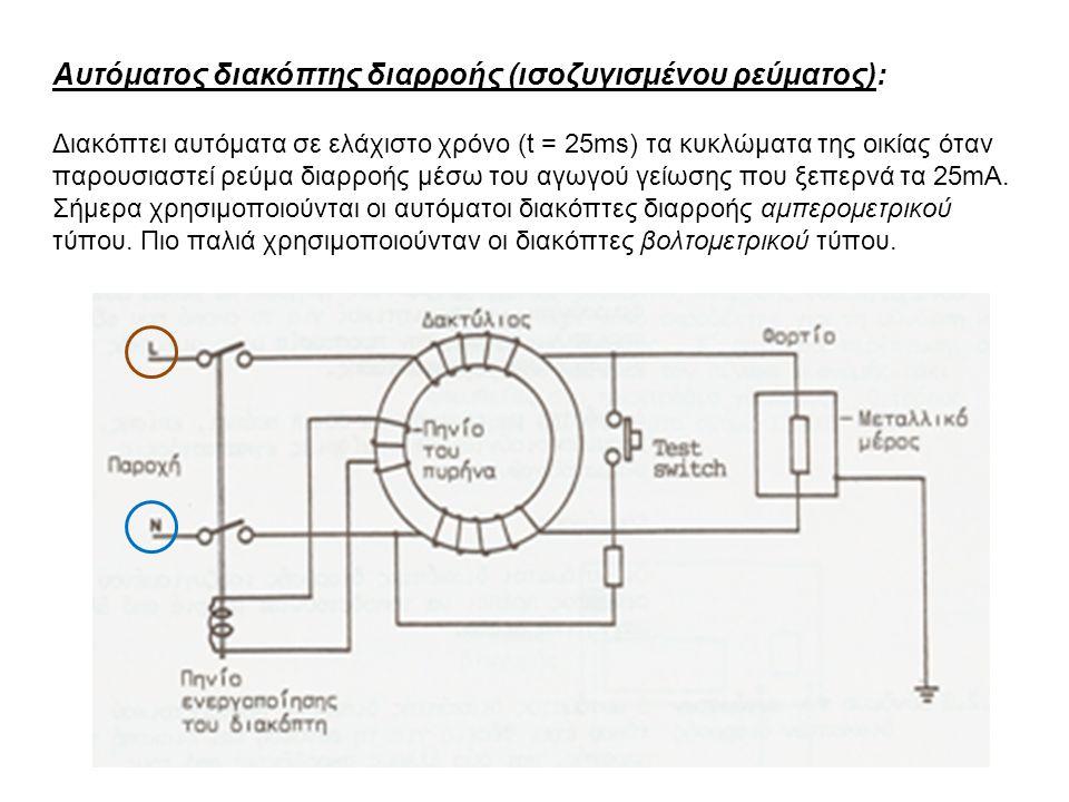 Αυτόματος διακόπτης διαρροής (ισοζυγισμένου ρεύματος): Διακόπτει αυτόματα σε ελάχιστο χρόνο (t = 25ms) τα κυκλώματα της οικίας όταν παρουσιαστεί ρεύμα