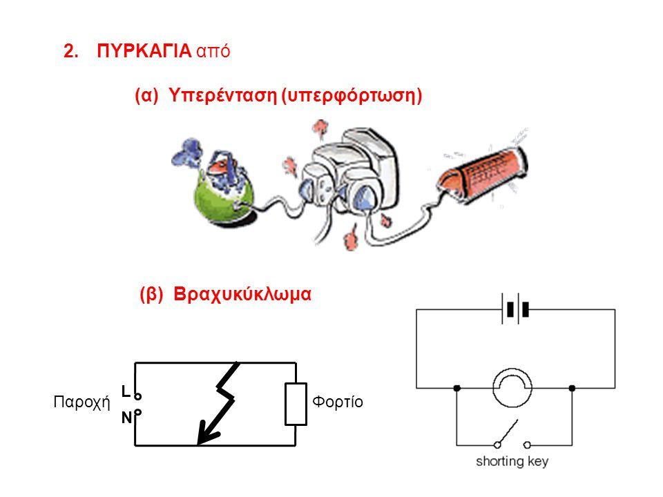 2.ΠΥΡΚΑΓΙΑ από (α) Υπερένταση (υπερφόρτωση) (β) Βραχυκύκλωμα ΦορτίοΠαροχή L N