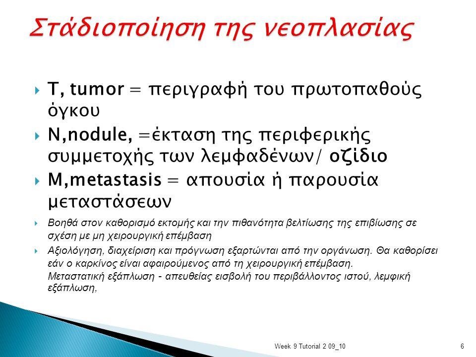 Week 9 Tutorial 2 09_1017 Καρκίνος του πνεύμονα SCLC 20% NSCLC 80%