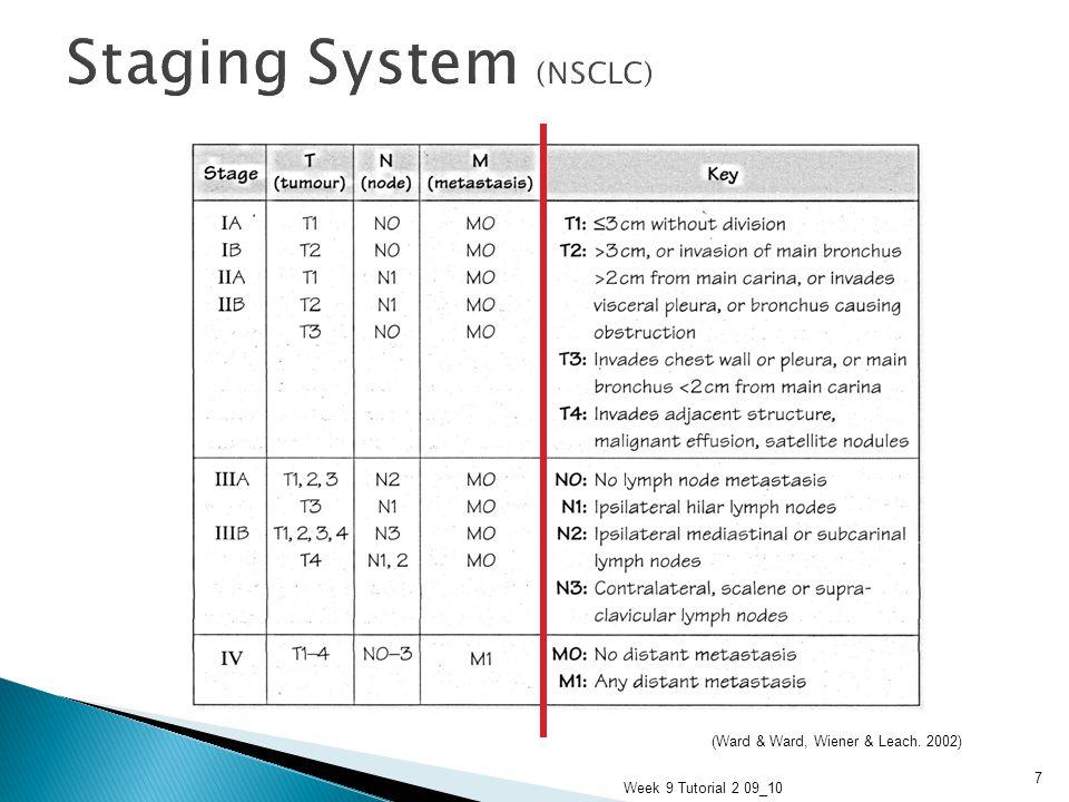 Ιστολογικοί τύποι  Επιδερμοειδές ή Πλακώδες καρκίνωμα (μαλπιγγιακό) - 45% κεντρικό, συχνά συνδέεται με αποφρακτική πνευμονοπάθεια.