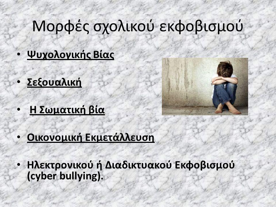 Μορφές σχολικού εκφοβισμού Ψυχολογικής Βίας Σεξουαλική Η Σωματική βία Οικονομική Εκμετάλλευση Ηλεκτρονικού ή Διαδικτυακού Εκφοβισμού (cyber bullying).