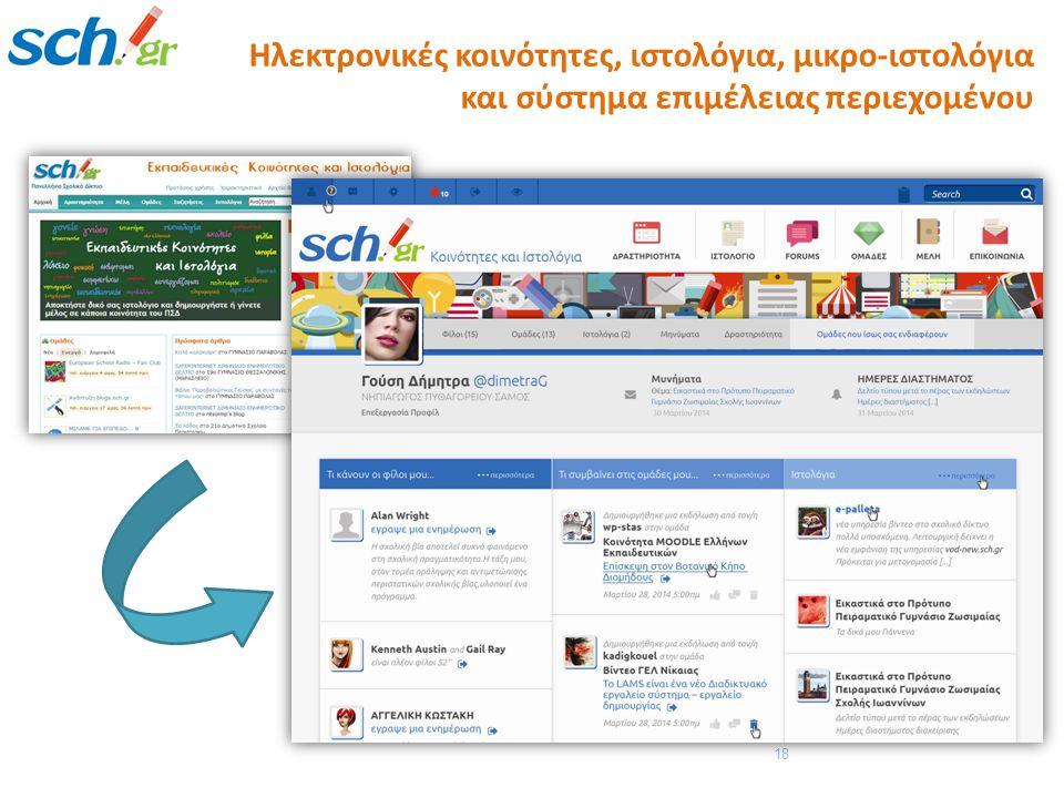 Εκπαιδευτικές κοινότητες και Ιστολόγια http://blogs.sch.gr 18 Ηλεκτρονικές κοινότητες, ιστολόγια, μικρο-ιστολόγια και σύστημα επιμέλειας περιεχομένου