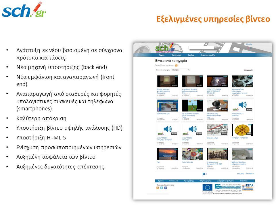 Εξελιγμένες υπηρεσίες βίντεο Ανάπτυξη εκ νέου βασισμένη σε σύγχρονα πρότυπα και τάσεις Νέα μηχανή υποστήριξης (back end) Νέα εμφάνιση και αναπαραγωγή (front end) Αναπαραγωγή από σταθερές και φορητές υπολογιστικές συσκευές και τηλέφωνα (smartphones) Καλύτερη απόκριση Υποστήριξη βίντεο υψηλής ανάλυσης (HD) Υποστήριξη HTML 5 Ενίσχυση προσωποποιημένων υπηρεσιών Αυξημένη ασφάλεια των βίντεο Αυξημένες δυνατότητες επέκτασης