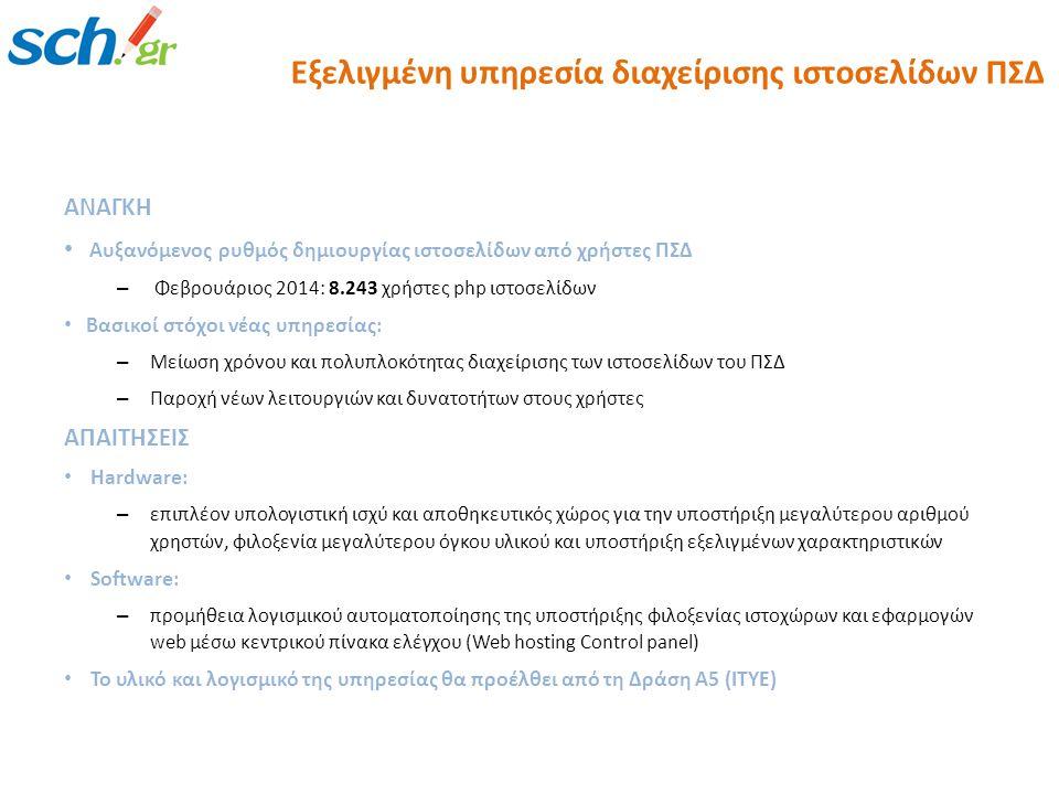ΑΝΑΓΚΗ Αυξανόμενος ρυθμός δημιουργίας ιστοσελίδων από χρήστες ΠΣΔ – Φεβρουάριος 2014: 8.243 χρήστες php ιστοσελίδων Βασικοί στόχοι νέας υπηρεσίας: – Μείωση χρόνου και πολυπλοκότητας διαχείρισης των ιστοσελίδων του ΠΣΔ – Παροχή νέων λειτουργιών και δυνατοτήτων στους χρήστες ΑΠΑΙΤΗΣΕΙΣ Hardware: – επιπλέον υπολογιστική ισχύ και αποθηκευτικός χώρος για την υποστήριξη μεγαλύτερου αριθμού χρηστών, φιλοξενία μεγαλύτερου όγκου υλικού και υποστήριξη εξελιγμένων χαρακτηριστικών Software: – προμήθεια λογισμικού αυτοματοποίησης της υποστήριξης φιλοξενίας ιστοχώρων και εφαρμογών web μέσω κεντρικού πίνακα ελέγχου (Web hosting Control panel) To υλικό και λογισμικό της υπηρεσίας θα προέλθει από τη Δράση Α5 (ΙΤΥΕ) Εξελιγμένη υπηρεσία διαχείρισης ιστοσελίδων ΠΣΔ