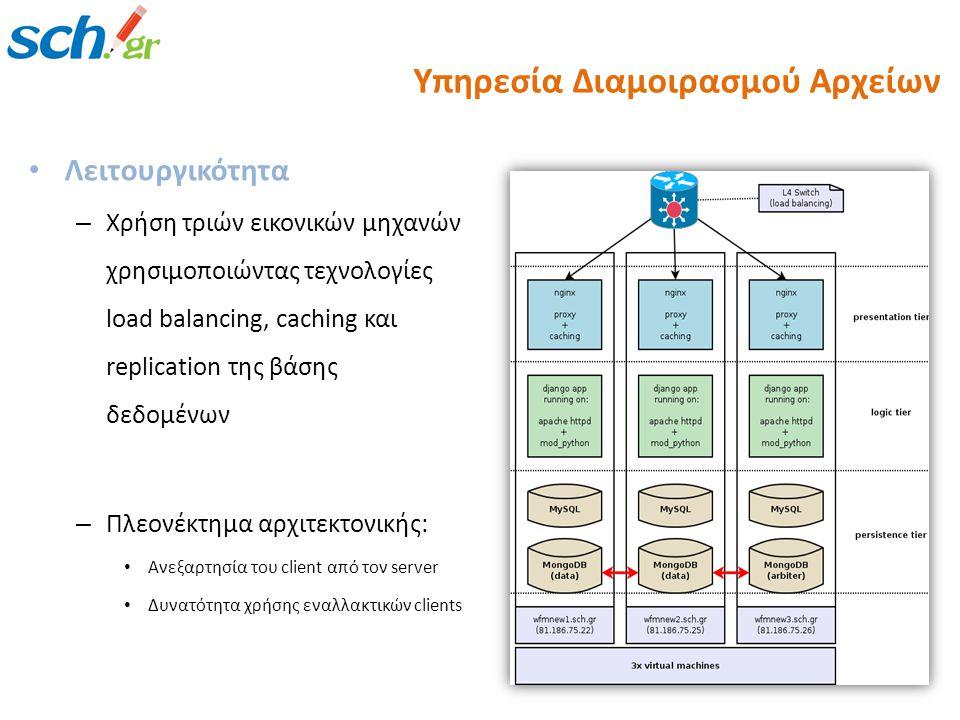 Λειτουργικότητα – Χρήση τριών εικονικών μηχανών χρησιμοποιώντας τεχνολογίες load balancing, caching και replication της βάσης δεδομένων – Πλεονέκτημα αρχιτεκτονικής: Aνεξαρτησία του client από τον server Δυνατότητα χρήσης εναλλακτικών clients Υπηρεσία Διαμοιρασμού Αρχείων