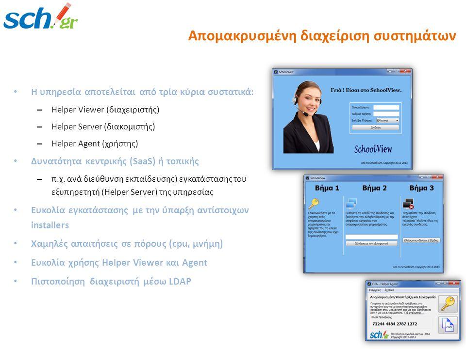 Η υπηρεσία αποτελείται από τρία κύρια συστατικά: – Helper Viewer (διαχειριστής) – Helper Server (διακομιστής) – Helper Agent (χρήστης) Δυνατότητα κεντ