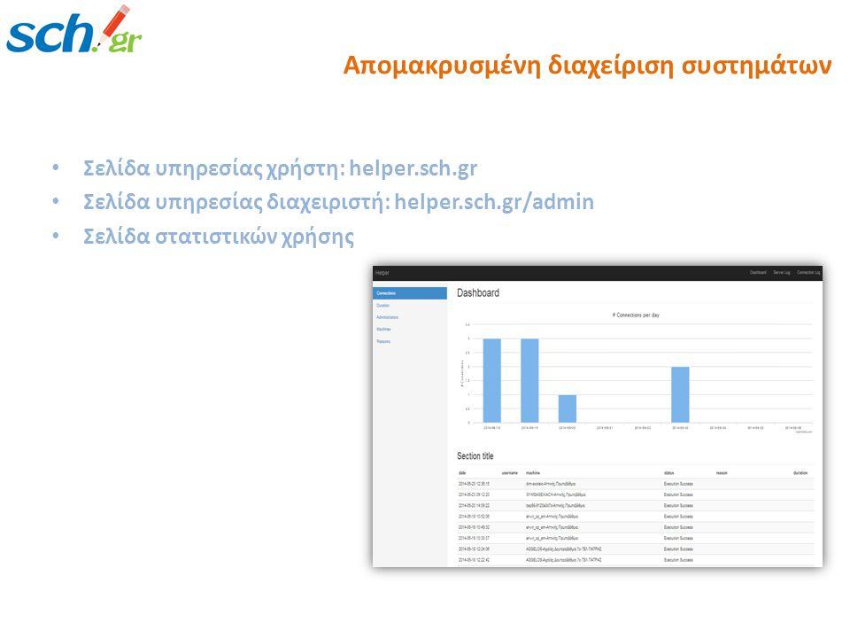 Σελίδα υπηρεσίας χρήστη: helper.sch.gr Σελίδα υπηρεσίας διαχειριστή: helper.sch.gr/admin Σελίδα στατιστικών χρήσης Απομακρυσμένη διαχείριση συστημάτων