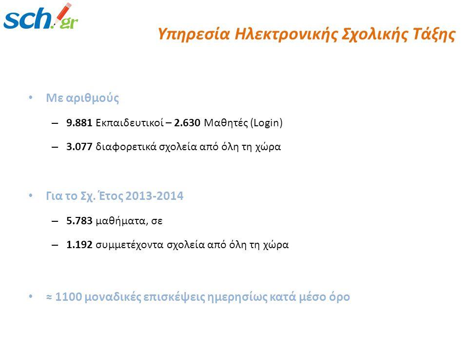 Με αριθμούς – 9.881 Εκπαιδευτικοί – 2.630 Μαθητές (Login) – 3.077 διαφορετικά σχολεία από όλη τη χώρα Για το Σχ. Έτος 2013-2014 – 5.783 μαθήματα, σε –