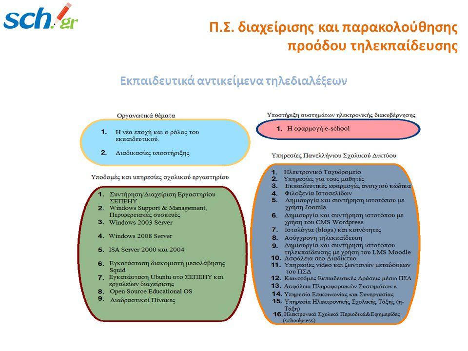 Εκπαιδευτικά αντικείμενα τηλεδιαλέξεων Π.Σ. διαχείρισης και παρακολούθησης προόδου τηλεκπαίδευσης