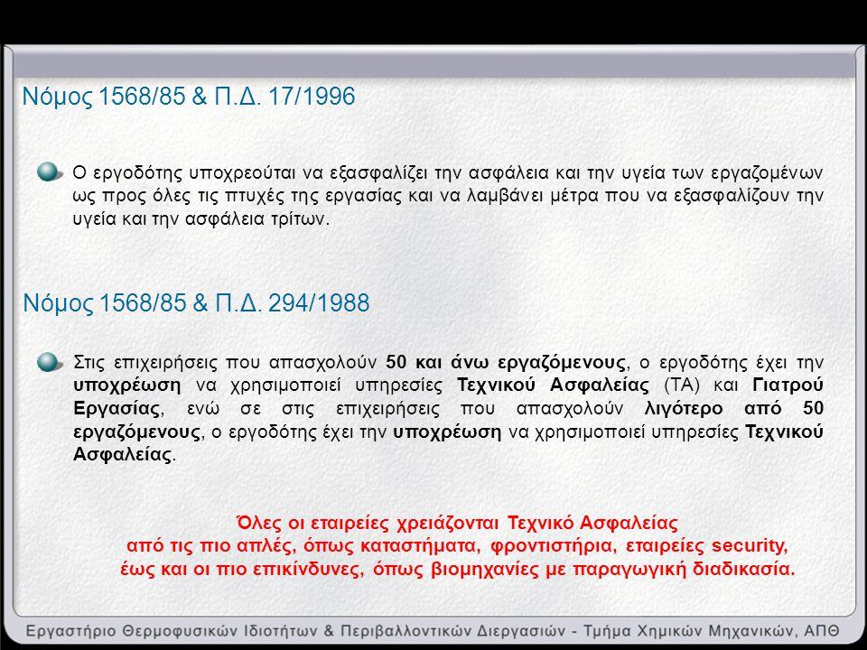 2/46 Εισαγωγή Μέθοδος Συσκευή T P L Μετρήσεις Σύνθετων Υλικών Συμπεράσματα Μετρήσεις Στερεών Υλικών Νόμος 1568/85 & Π.Δ.