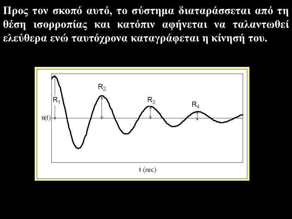 Προς τον σκοπό αυτό, το σύστημα διαταράσσεται από τη θέση ισορροπίας και κατόπιν αφήνεται να ταλαντωθεί ελεύθερα ενώ ταυτόχρονα καταγράφεται η κίνησή του.