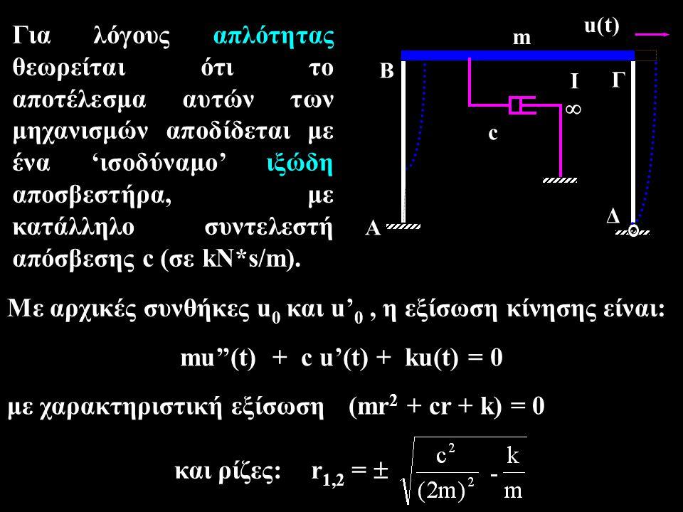 Με αρχικές συνθήκες u 0 και u' 0, η εξίσωση κίνησης είναι: mu''(t) + c u'(t) + ku(t) = 0 με χαρακτηριστική εξίσωση (mr 2 + cr + k) = 0 και ρίζες: r 1,2 =  u(t) m ΙΙ c A B Γ Δ Για λόγους απλότητας θεωρείται ότι το αποτέλεσμα αυτών των μηχανισμών αποδίδεται με ένα 'ισοδύναμο' ιξώδη αποσβεστήρα, με κατάλληλο συντελεστή απόσβεσης c (σε kN*s/m).