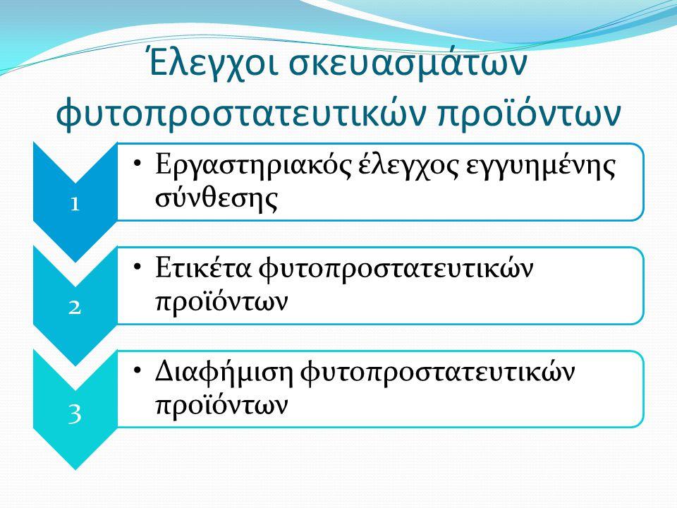 Έλεγχοι σκευασμάτων φυτοπροστατευτικών προϊόντων 1 Εργαστηριακός έλεγχος εγγυημένης σύνθεσης 2 Ετικέτα φυτοπροστατευτικών προϊόντων 3 Διαφήμιση φυτοπροστατευτικών προϊόντων