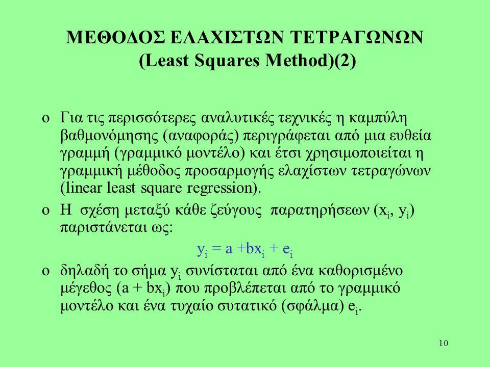 10 ΜΕΘΟΔΟΣ ΕΛΑΧΙΣΤΩΝ ΤΕΤΡΑΓΩΝΩΝ (Least Squares Method)(2) oΓια τις περισσότερες αναλυτικές τεχνικές η καμπύλη βαθμονόμησης (αναφοράς) περιγράφεται από