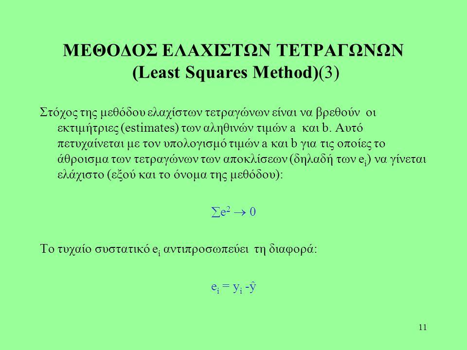 11 ΜΕΘΟΔΟΣ ΕΛΑΧΙΣΤΩΝ ΤΕΤΡΑΓΩΝΩΝ (Least Squares Method)(3) Στόχος της μεθόδου ελαχίστων τετραγώνων είναι να βρεθούν οι εκτιμήτριες (estimates) των αληθ