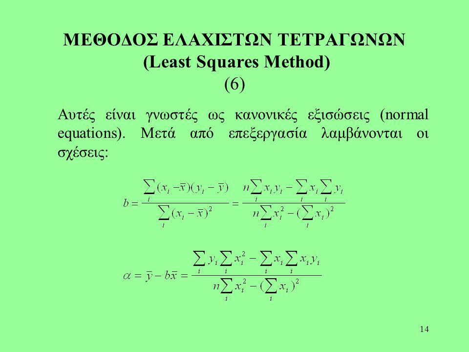 14 ΜΕΘΟΔΟΣ ΕΛΑΧΙΣΤΩΝ ΤΕΤΡΑΓΩΝΩΝ (Least Squares Method) (6) Αυτές είναι γνωστές ως κανονικές εξισώσεις (normal equations). Μετά από επεξεργασία λαμβάνο