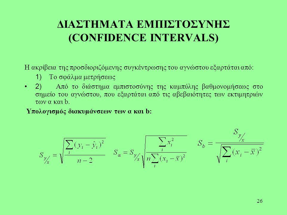 26 ΔΙΑΣΤΗΜΑΤΑ ΕΜΠΙΣΤΟΣΥΝΗΣ (CONFIDENCE INTERVALS) Η ακρίβεια της προσδιοριζόμενης συγκέντρωσης του αγνώστου εξαρτάται από: 1) Το σφάλμα μετρήσεως 2) Α