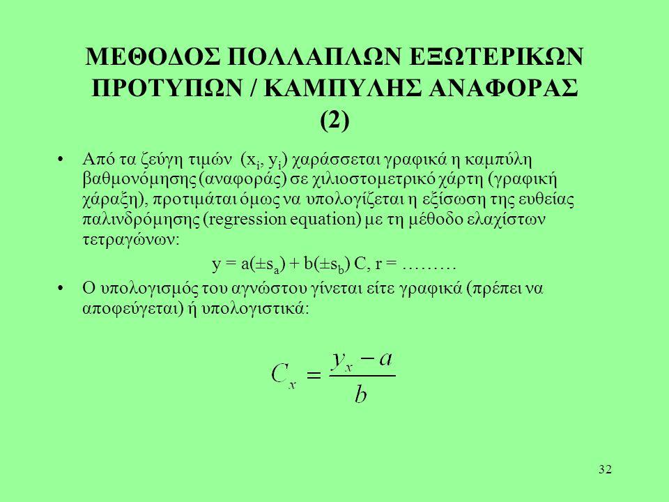 32 ΜΕΘΟΔΟΣ ΠΟΛΛΑΠΛΩΝ ΕΞΩΤΕΡΙΚΩΝ ΠΡΟΤΥΠΩΝ / ΚΑΜΠΥΛΗΣ ΑΝΑΦΟΡΑΣ (2) Από τα ζεύγη τιμών (x i, y i ) χαράσσεται γραφικά η καμπύλη βαθμονόμησης (αναφοράς) σ