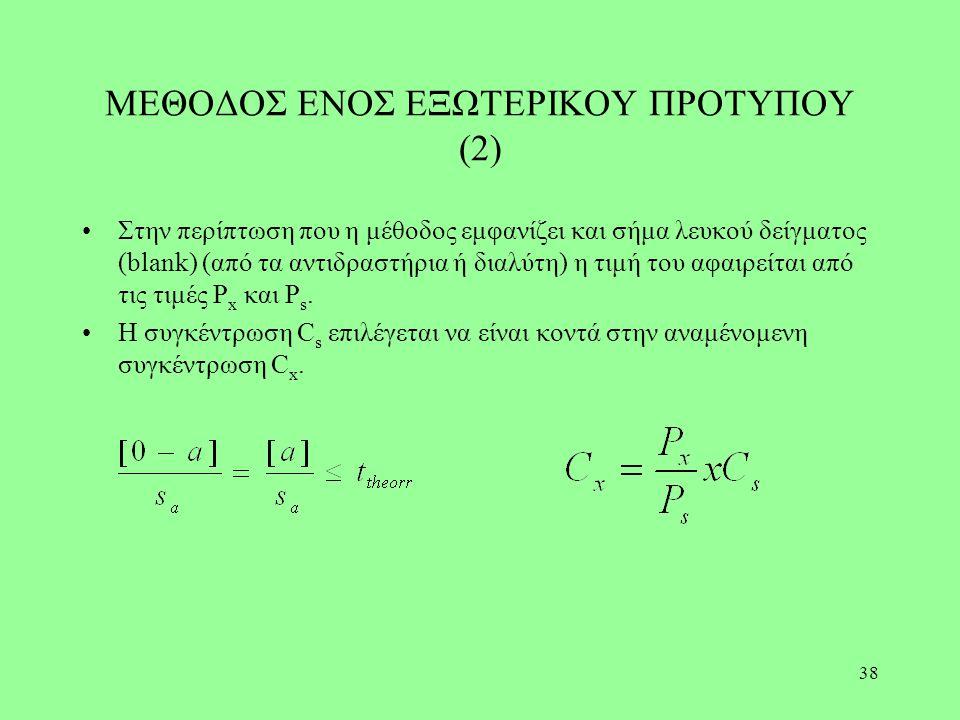 38 ΜΕΘΟΔΟΣ ΕΝΟΣ ΕΞΩΤΕΡΙΚΟΥ ΠΡΟΤΥΠΟΥ (2) Στην περίπτωση που η μέθοδος εμφανίζει και σήμα λευκού δείγματος (blank) (από τα αντιδραστήρια ή διαλύτη) η τι