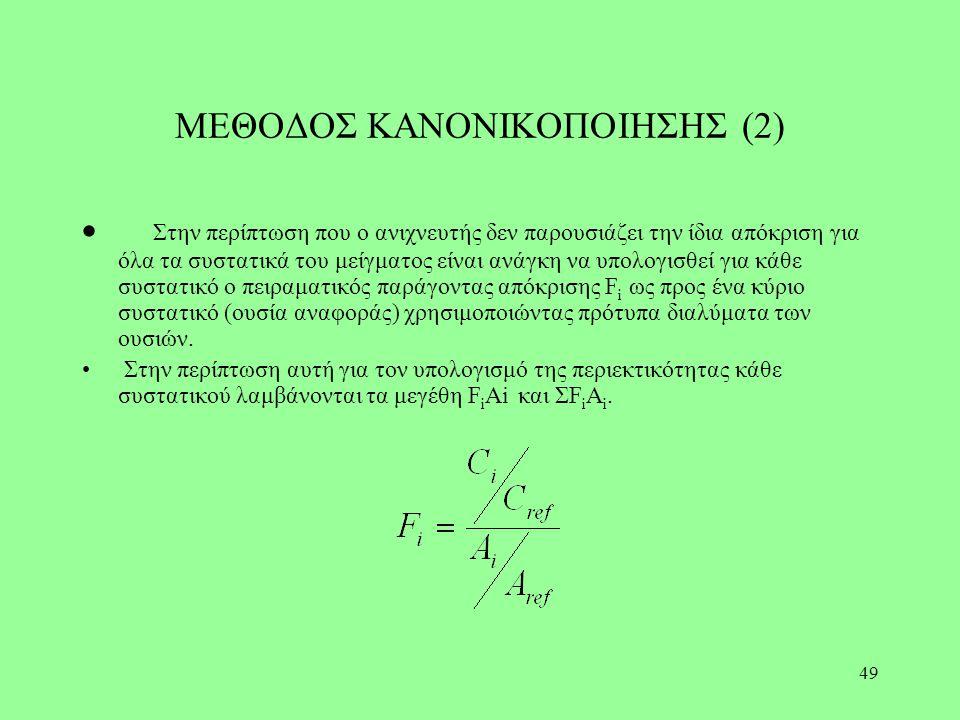 49 ΜΕΘΟΔΟΣ ΚΑΝΟΝΙΚΟΠΟΙΗΣΗΣ (2)  Στην περίπτωση που ο ανιχνευτής δεν παρουσιάζει την ίδια απόκριση για όλα τα συστατικά του μείγματος είναι ανάγκη να