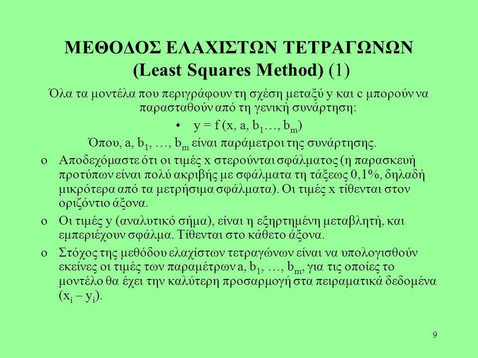 9 ΜΕΘΟΔΟΣ ΕΛΑΧΙΣΤΩΝ ΤΕΤΡΑΓΩΝΩΝ (Least Squares Method) (1) Όλα τα μοντέλα που περιγράφουν τη σχέση μεταξύ y και c μπορούν να παρασταθούν από τη γενική