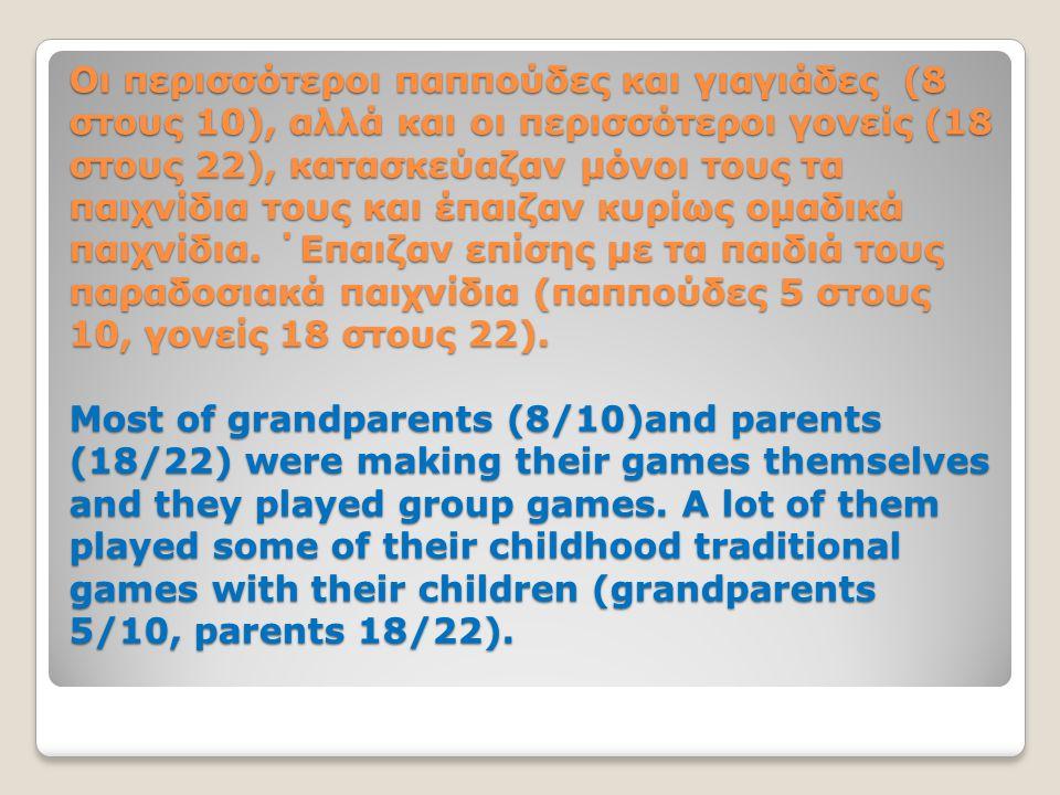 Οι περισσότεροι παππούδες και γιαγιάδες (8 στους 10), αλλά και οι περισσότεροι γονείς (18 στους 22), κατασκεύαζαν μόνοι τους τα παιχνίδια τους και έπαιζαν κυρίως ομαδικά παιχνίδια.