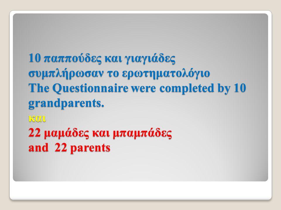 10 παππούδες και γιαγιάδες συμπλήρωσαν το ερωτηματολόγιο The Questionnaire were completed by 10 grandparents.