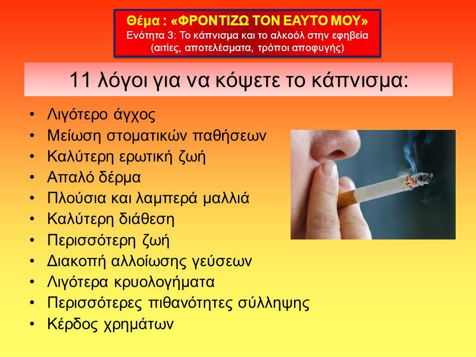 11 λόγοι για να κόψετε το κάπνισμα: Λιγότερο άγχος Μείωση στοματικών παθήσεων Καλύτερη ερωτική ζωή Απαλό δέρμα Πλούσια και λαμπερά μαλλιά Καλύτερη διάθεση Περισσότερη ζωή Διακοπή αλλοίωσης γεύσεων Λιγότερα κρυολογήματα Περισσότερες πιθανότητες σύλληψης Κέρδος χρημάτων Θέμα : «ΦΡΟΝΤΙΖΩ ΤΟΝ ΕΑΥΤΟ ΜΟΥ» Ενότητα 3: Το κάπνισμα και το αλκοόλ στην εφηβεία (αιτίες, αποτελέσματα, τρόποι αποφυγής) Θέμα : «ΦΡΟΝΤΙΖΩ ΤΟΝ ΕΑΥΤΟ ΜΟΥ» Ενότητα 3: Το κάπνισμα και το αλκοόλ στην εφηβεία (αιτίες, αποτελέσματα, τρόποι αποφυγής)