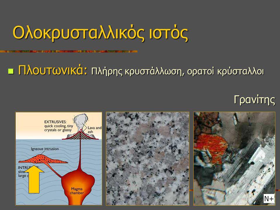 Ν+ Πλουτωνικά: Πλήρης κρυστάλλωση, ορατοί κρύσταλλοι Πλουτωνικά: Πλήρης κρυστάλλωση, ορατοί κρύσταλλοι Ολοκρυσταλλικός ιστός Γρανίτης