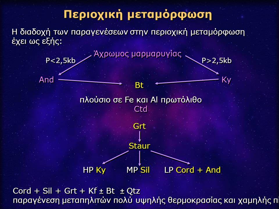 Περιοχική μεταμόρφωση Η διαδοχή των παραγενέσεων στην περιοχική μεταμόρφωση έχει ως εξής: Η διαδοχή των παραγενέσεων στην περιοχική μεταμόρφωση έχει ω