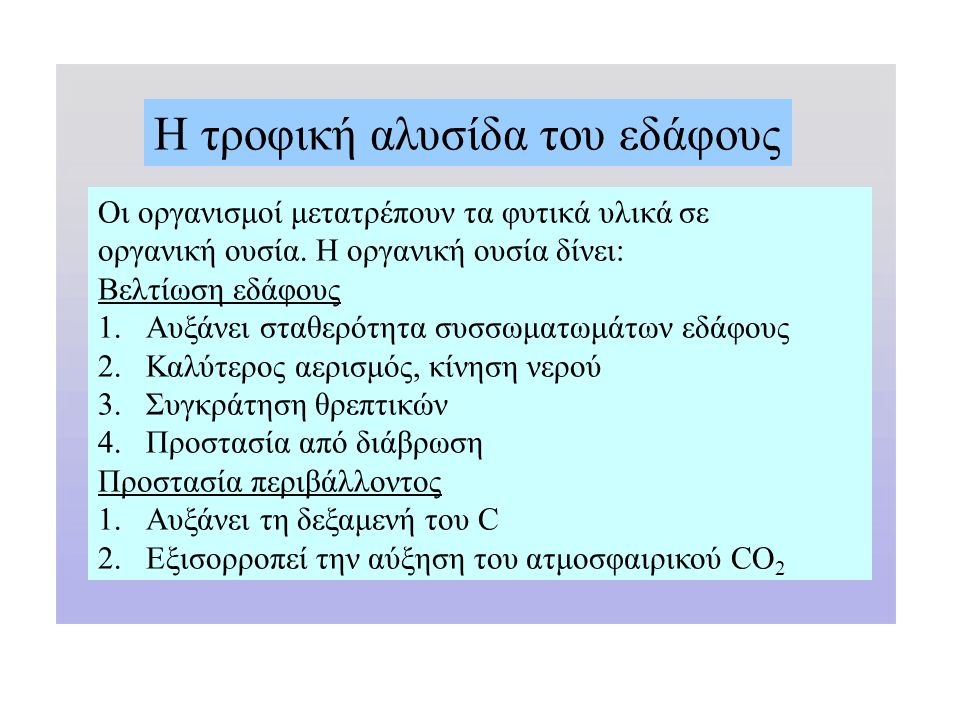 Η οργανική ουσία αποικοδομείται και δίνει στο έδαφος θρεπτικά: P, S, K, Ca, κτλ.