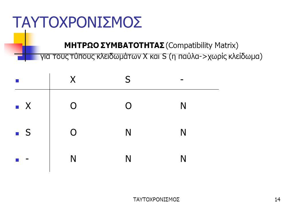 ΤΑΥΤΟΧΡΟΝΙΣΜΟΣ14 ΤΑΥΤΟΧΡΟΝΙΣΜΟΣ ΜΗΤΡΩΟ ΣΥΜΒΑΤΟΤΗΤΑΣ (Compatibility Matrix) για τους τύπους κλειδωμάτων Χ και S (η παύλα->χωρίς κλείδωμα) XS- XOON SONN -NNN