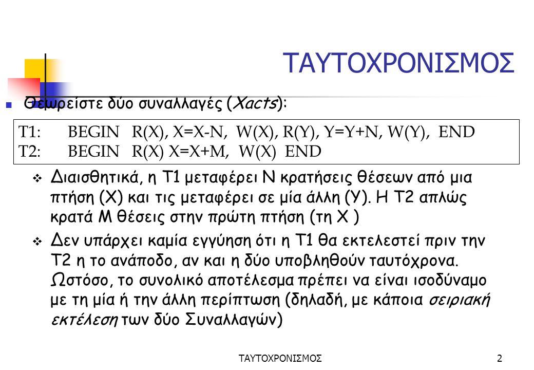 ΤΑΥΤΟΧΡΟΝΙΣΜΟΣ3 BEGIN R(X) X=Χ-N W(X) R(Y) Y=Y+N W(Y) END BEGIN R(X) X=Χ+M W(X) END T1 T2 σειριακή εκτέλεση Τ1  Τ2 BEGIN R(X) X=Χ-N W(X) R(Y) Y=Y+N W(Y) END BEGIN R(X) X=Χ+M W(X) END T1 T2 σειριακή εκτέλεση Τ2  Τ1
