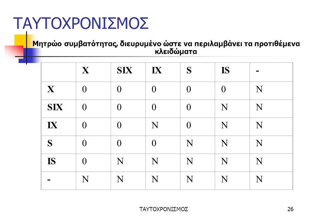 ΤΑΥΤΟΧΡΟΝΙΣΜΟΣ26 ΤΑΥΤΟΧΡΟΝΙΣΜΟΣ Μητρώο συμβατότητας, διευρυμένο ώστε να περιλαμβάνει τα προτιθέμενα κλειδώματα ΧSIXIXSIS- X00000Ν SIX0000ΝΝ IX00Ν0ΝΝ S000ΝΝΝ IS0ΝΝΝΝΝ -ΝΝΝΝΝΝ
